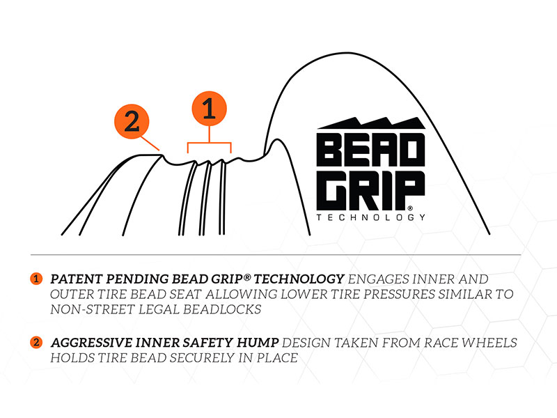 Bead Grip® Technology Explained